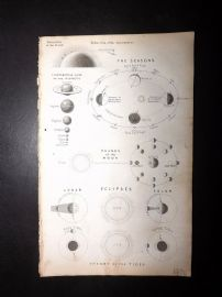 Goldsmith C1860 Antique Print. Seasons, Eclipse, Phases of Moon Tides. Astronomy